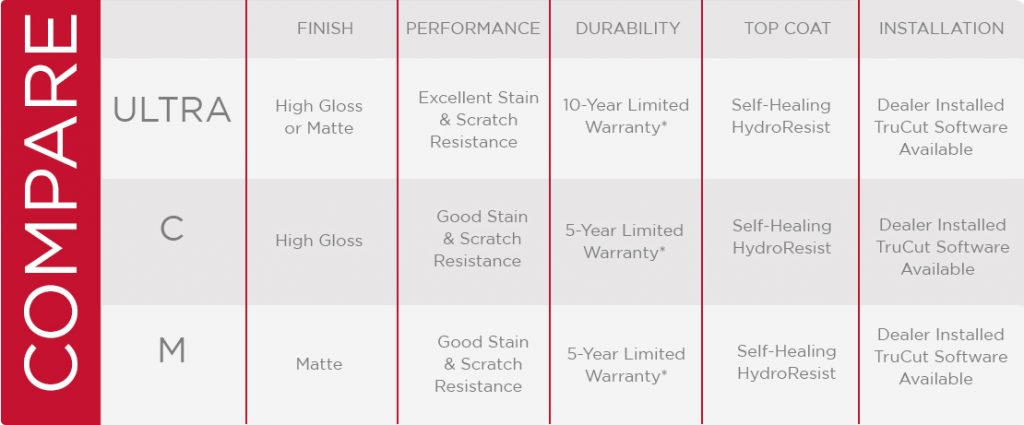 Suntek Paint Protection film products