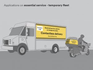 Delivery Social Distance Signage