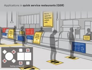Restaurant Social Distance Signage