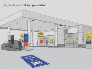Social Distance Signage Petrol Stations