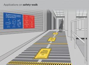 walk way Social Distance Signage copy